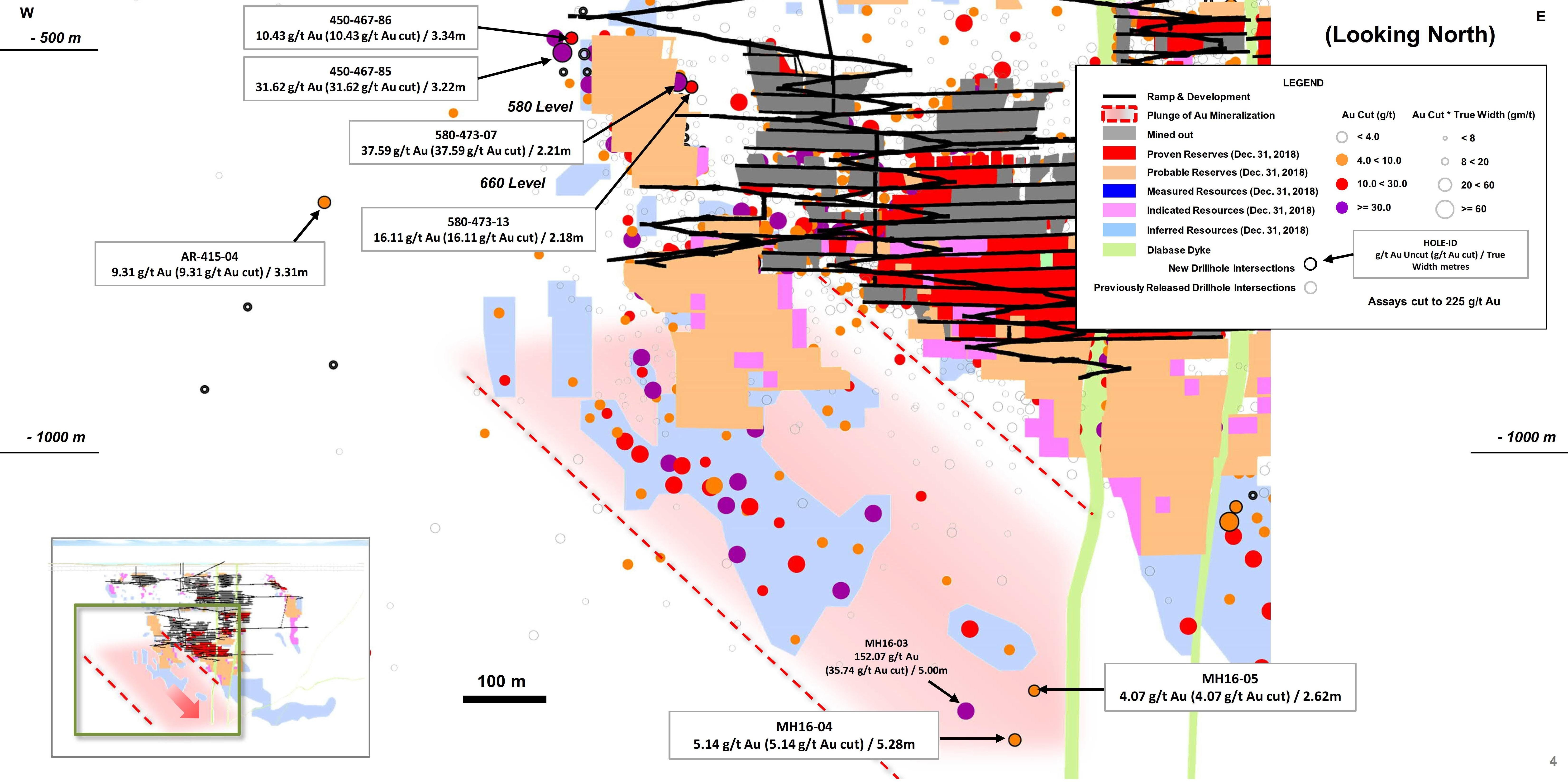Figure 4: Island Gold Mine Longitudinal - Western Extension