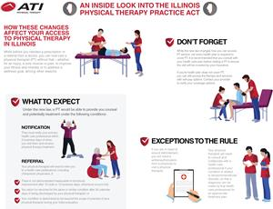 ATI Physical Therapy Offers Guidance as Illinois Expands