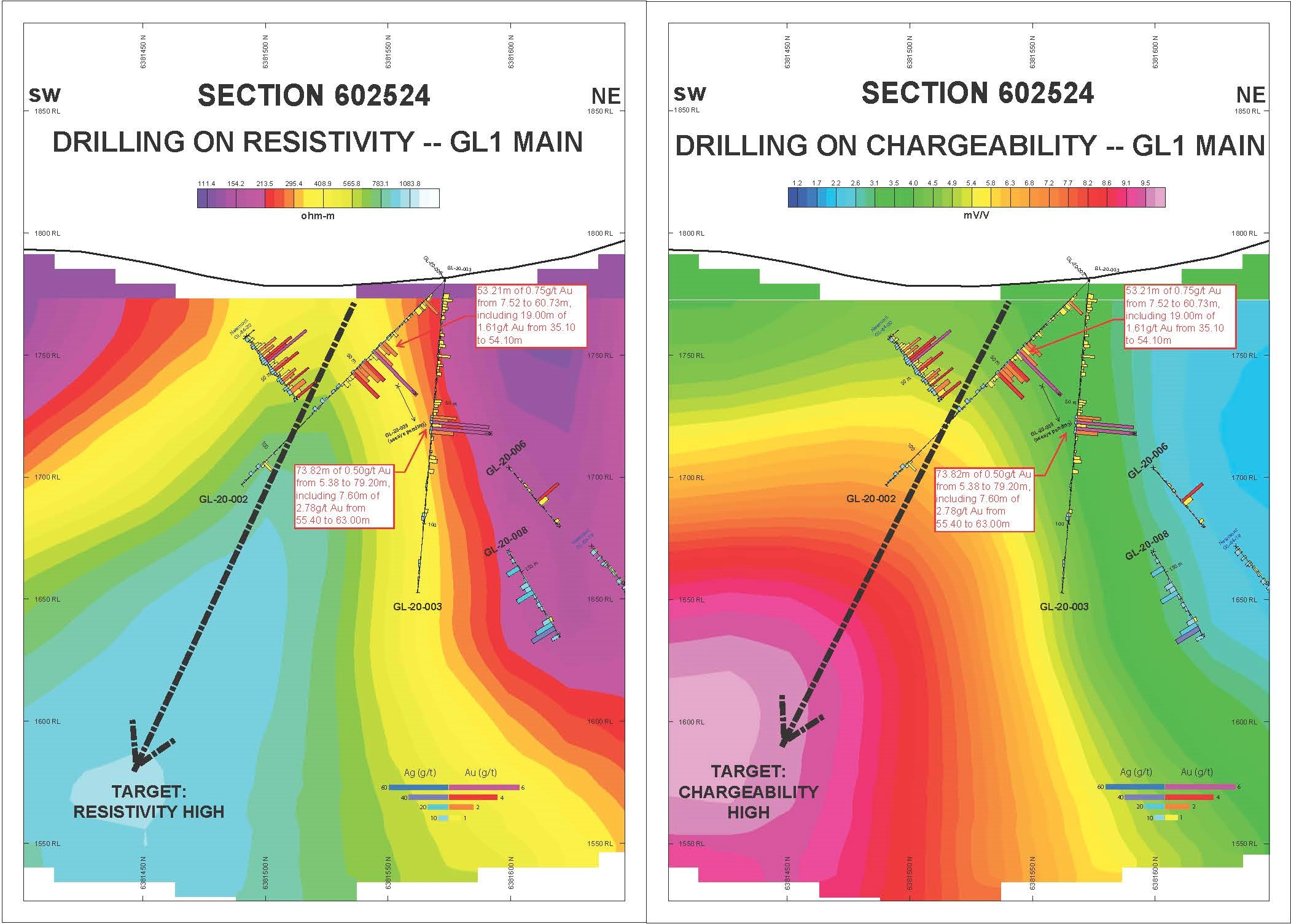 Section 602524, Drilling on Resistivity and Chargeability, GL1 Main Zone