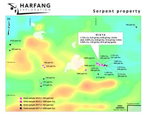 Harfang Exploration Announces Significant Gold, Copper and