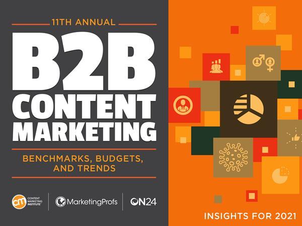 2021 CMI B2B Content Marketing Research