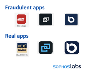 SophosLabs investigation reveals difference between fraudulent and real apps.