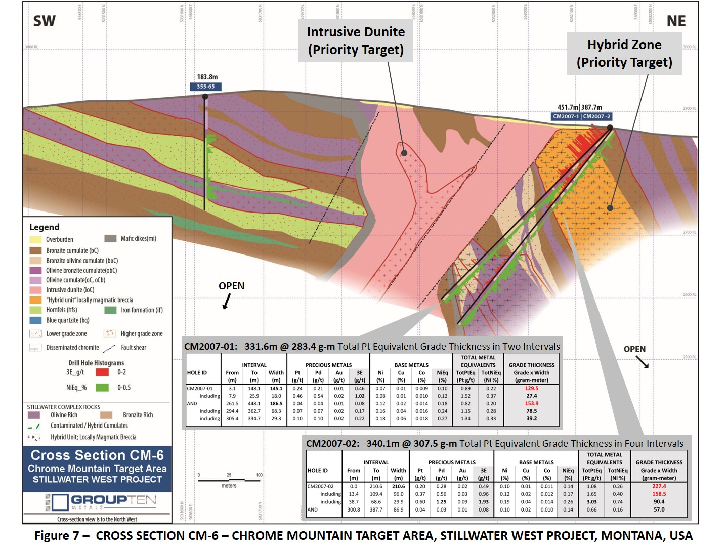 Figure 7 – Cross Section CM-6 – Chrome Mountain Target Area, Stillwater West Project, Montana, USA