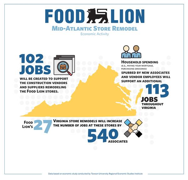 Food Lion hires nearly 550 new associates at 27 remodeled Virginia stores