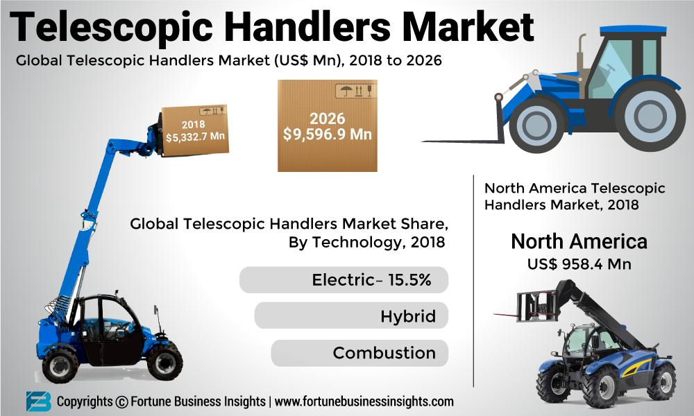 Telescopic-Handlers-Market