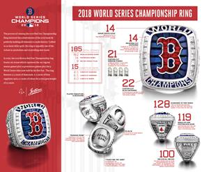 09d26068873659 Jostens and the Boston Red Sox Unveil 2018 Championship Ring