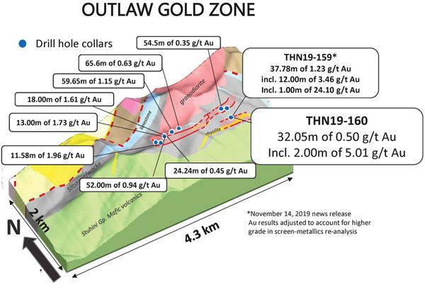 Figure 9 Outlaw Drill Location and Geology