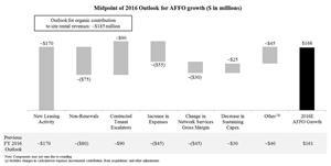 AFFO Chart.jpg