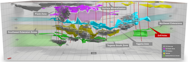 Figure 1 DASA mineralized zones and underground conceptual mine workings as per the PEA