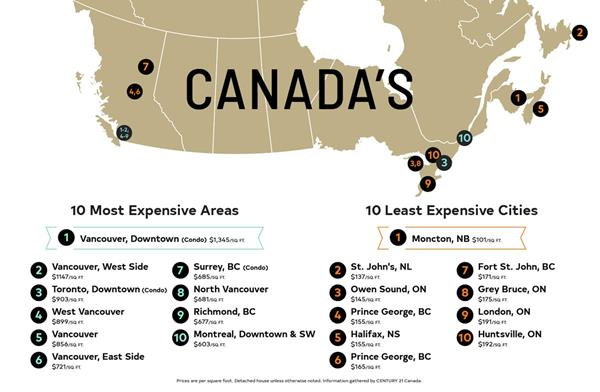 CENTURY 21 study: 10 most, 10 least expensive communities in Canada