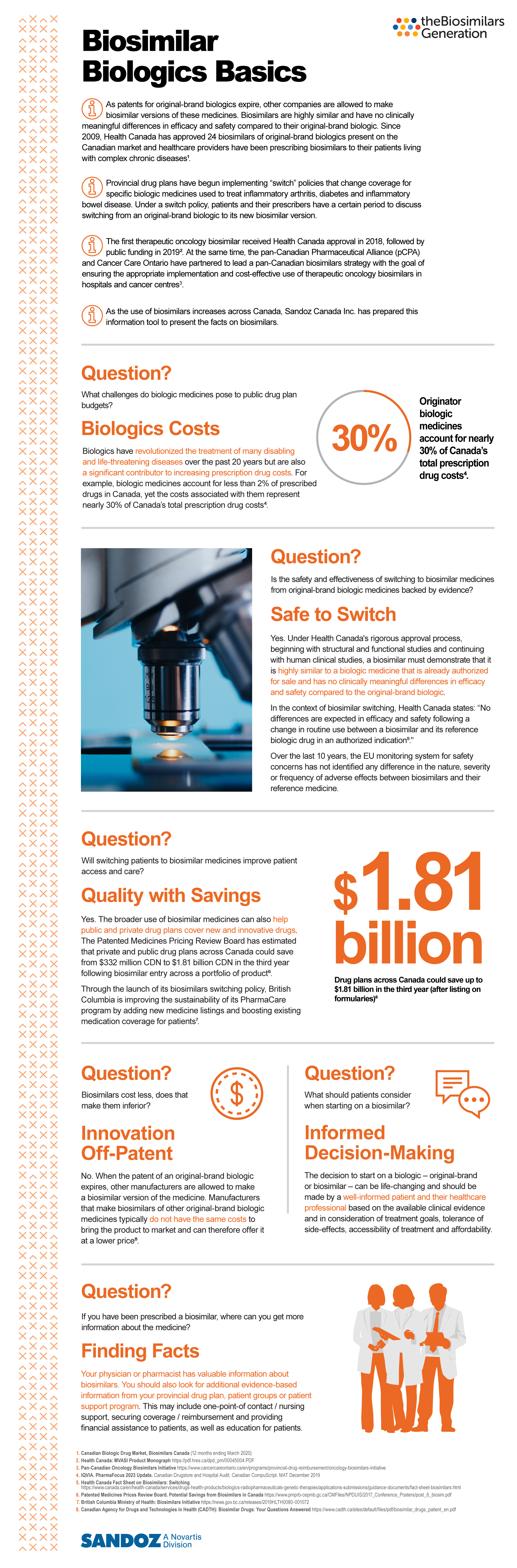 biosimilars infographic 0619 EN_Final