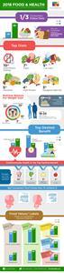 0_int_2018-FHS-infographic-2.jpg