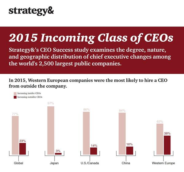 2015 Incoming Class of CEOs.jpg