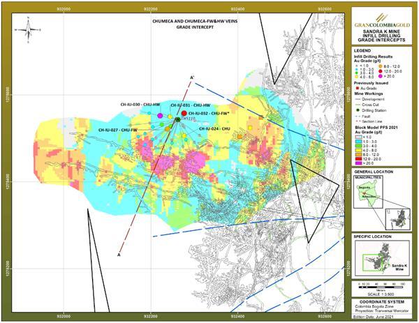 Attachment 5 – Chumeca Project Drilling Grade Intercepts