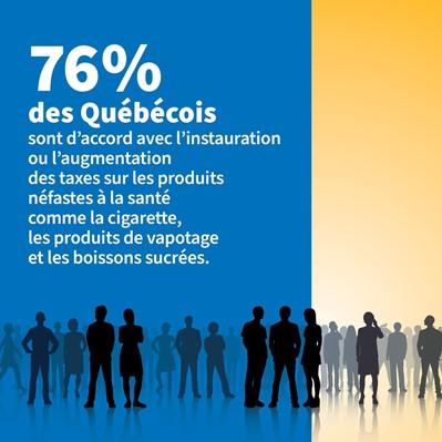 Québec collectif tabac Loi concernant