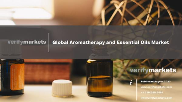 Global Aromatherapy and Essential Oils Market Report