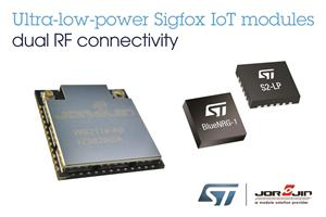 ST Jorjin IoT Modules_IMAGE.jpg