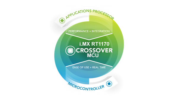 nxp-i-mx-rt1170-crossover-mcu