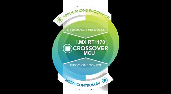 NXP、新時代の幕開けとなるGHzマイクロコントローラを発表