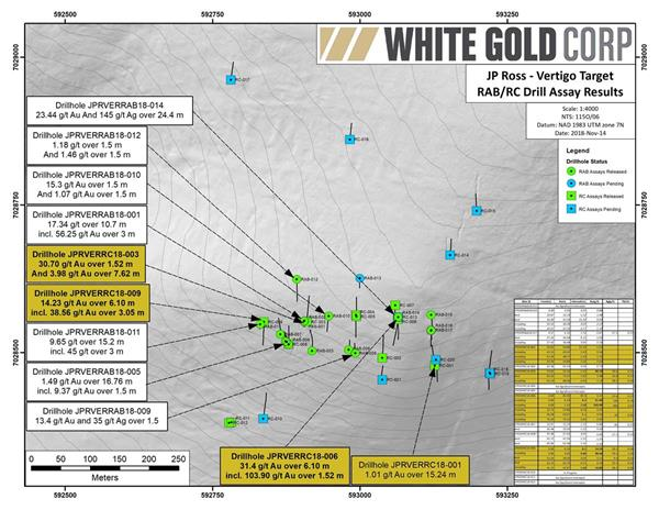 ed02aef162 White Gold Corp. JP Ross Property