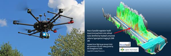 Left: Headwall unmanned aerial vehicles (UAVs) are lightweight and fly pre-programmed flight paths, gathering hyperspectral imaging data over the UV to near-infrared range. Commercial firsts include LiDAR for creating high-precision digital elevation models (DEMs) and data-fusion for visualization and application-specific analysis. Right: one example of an application-specific mission is capturing vegetation health and location to better detect encroachment on critical infrastructure, such as railways. Headwall and geo-konzept collaborated on a presentation at the most recent DJI AirWorks event. With the cooperation of Deutsche Bahn rail, geo-konzept flew a Headwall UAV, taking both hyperspectral images and LiDAR data. The resulting 3D images show can show both an indicator of plant health and the position of potentially at-risk trees adjacent to the railway.