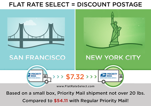 Flat Rate Select® Rolls Out Industry-Best Priority Mail
