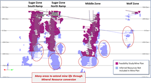 Potential Mine Extension Through Mineral Resource Conversion