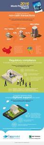 WPR 2016 infographic.jpg
