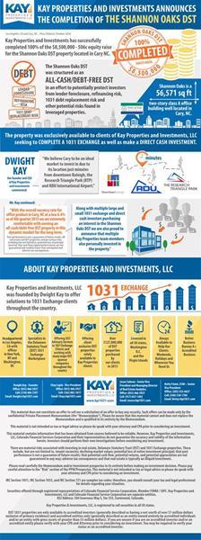 1031 Exchange DST Infographic