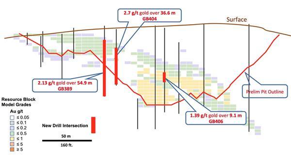 MUX Figure 2 Aug 20