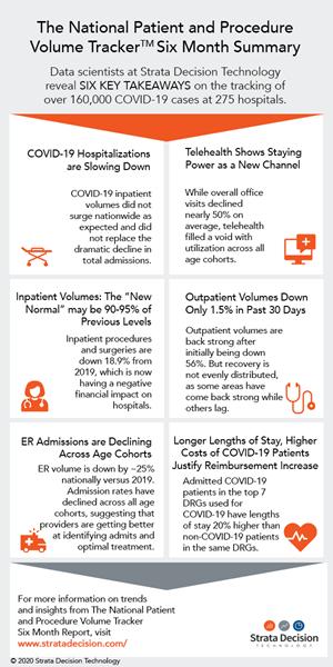 NPPVT Infographic