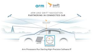 Swift Navigation Partners with Arm to Bring Precise