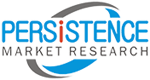 Wastewater Diffused Aerator Market Projected to Reach US$ 10,410.5 Mn by 2029 - Persistence Market Research - GlobeNewswire
