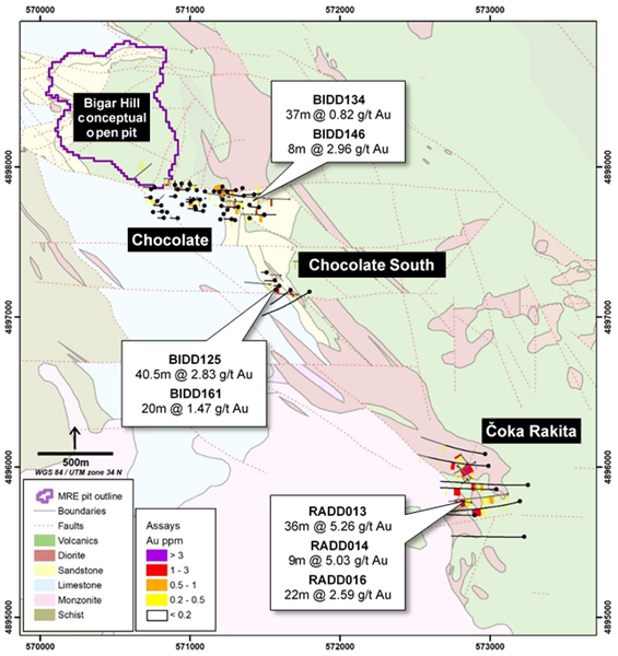 Figure 1: Overview geological map of Bigar Hill, with location of recent drilling and notable results from the Chocolate, Chocolate South and Čoka Rakita prospects.