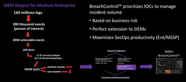 BreachControl Graphic