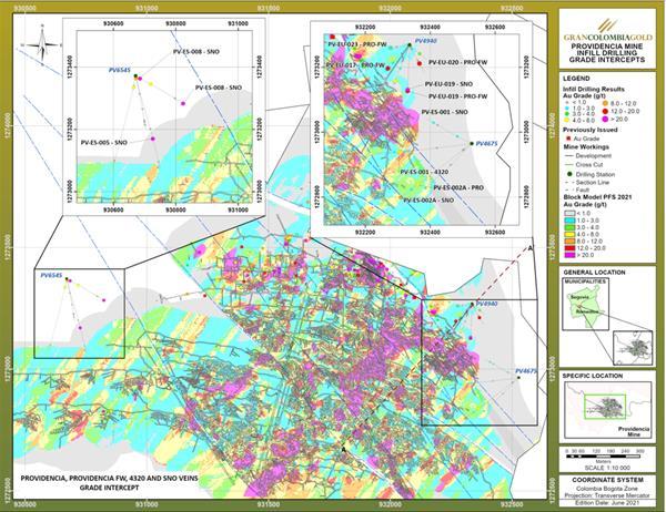 Attachment 1 – Providencia Mine Drilling Grade Intercepts