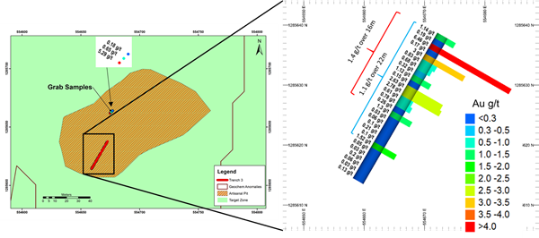 Figure 3: Plan View of the Mineralisation within Trench No 3 Within the Kobada Est Shear
