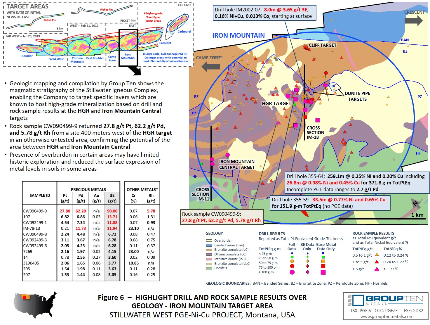 Figure 6  –  HIGHLIGHT DRILL AND ROCK SAMPLE RESULTS OVER GEOLOGY - IRON MOUNTAIN TARGET AREA