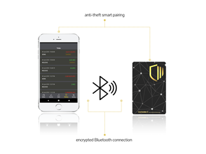 1_int_CoolWallet-S-app-and-card.png