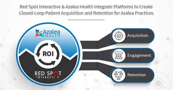Red Spot Interactive and Azalea Health Partnership
