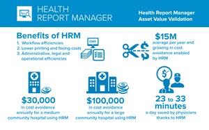 HRM's Value to the Ontario Health Care System