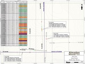 Tano Zone Plan Map