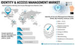 Identity-and-Access-Management-Market