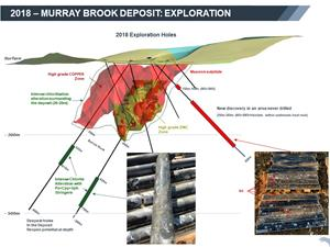 Exploration holes at Murray Brook Deposit