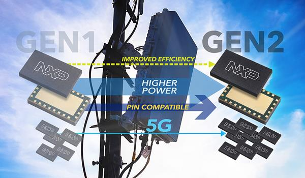 5G Infrastructure with 2nd Generation RF Multi-Chip Modules