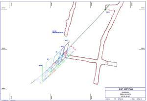 K92 Mining Inc., KMDD0090 Drill Plan - Kora North