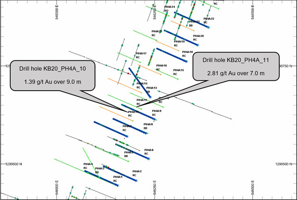 Plan view of drilling campaign at Kobada. Solid lines represent holes drilled to date.