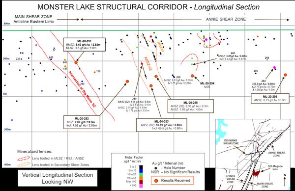 Monster Lake Structural Corridor