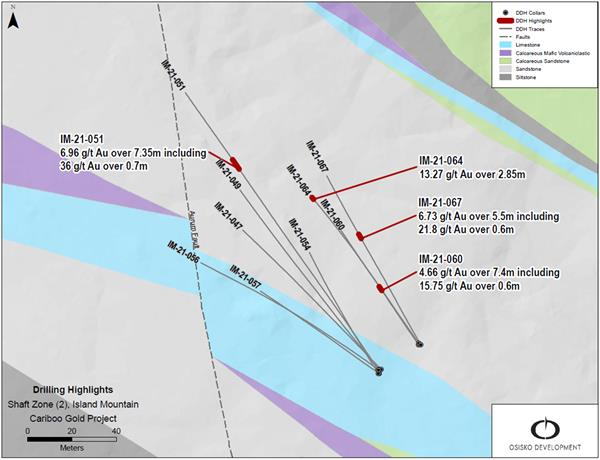 Figure 5: Shaft Zone select drilling highlights