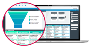 Introducing the most dynamic sales pipeline management tool on the market with Act! Growth Suite from Swiftpage